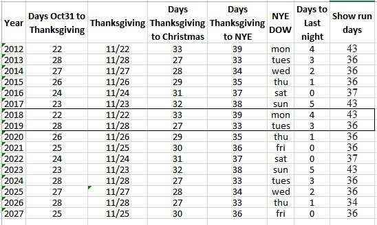 ThanksgivingDates.jpg